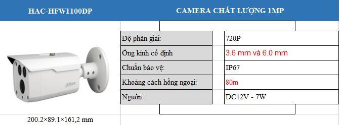 Kết quả hình ảnh cho HAC-HFW1100DP