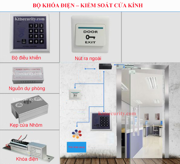 Bộ khóa điện tử ID236MG dùng cho cửa kính,gỗ,sắt